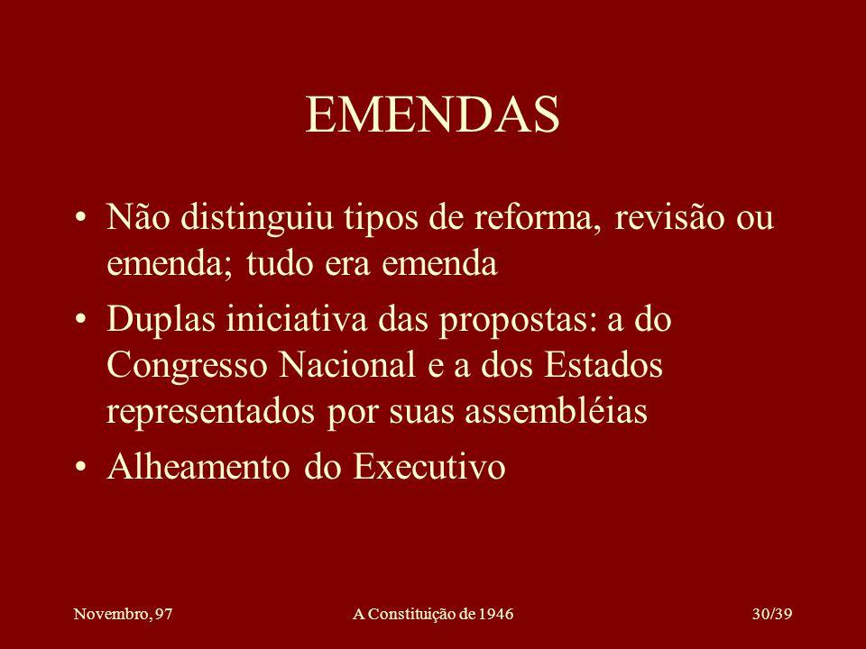 EMENDAS Não distinguiu tipos de reforma, revisão ou emenda; tudo era emenda.