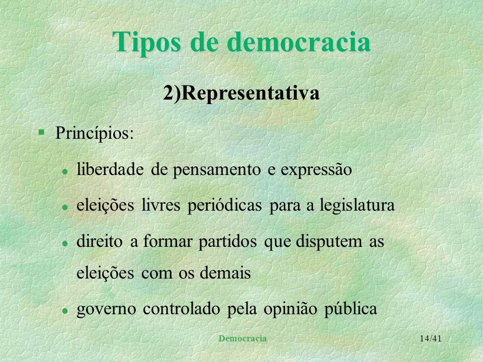 Tipos de democracia 2)Representativa Princípios: