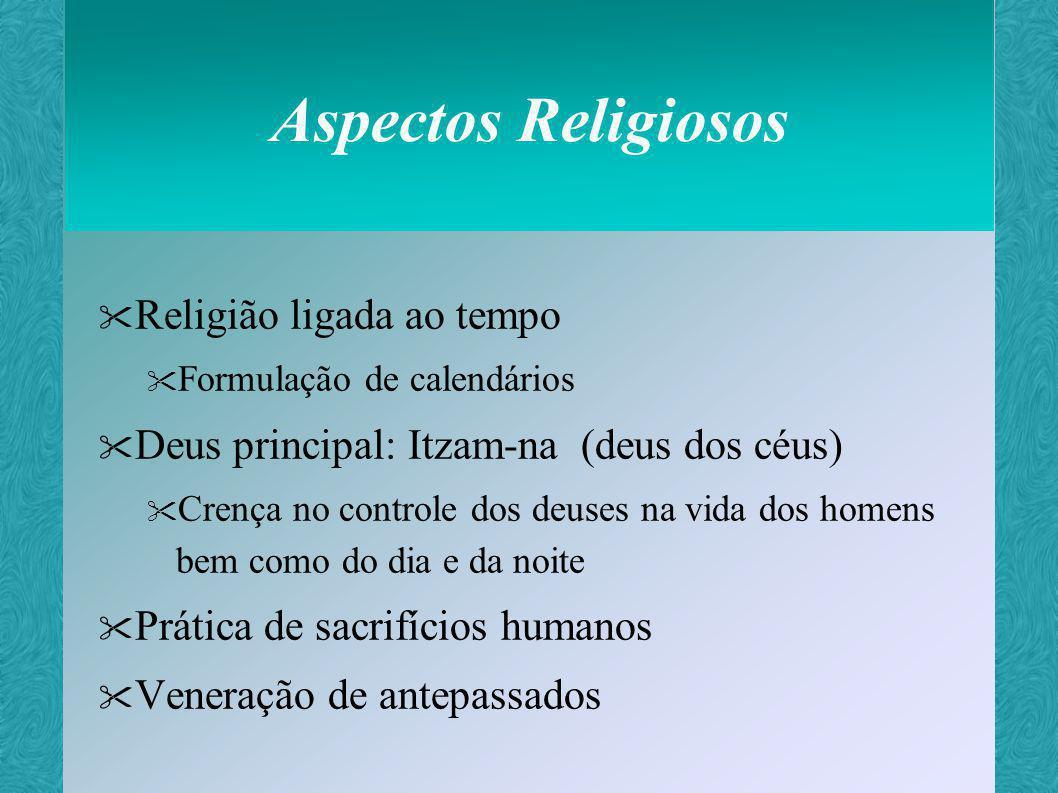 Aspectos Religiosos Religião ligada ao tempo