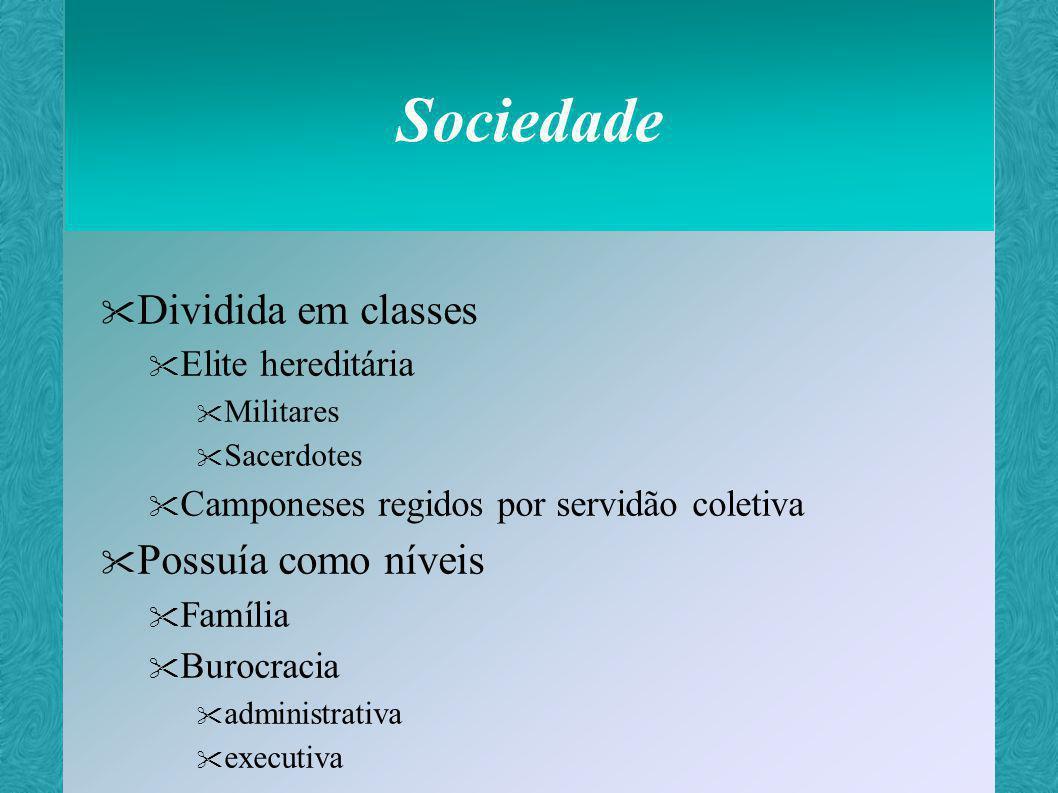 Sociedade Dividida em classes Possuía como níveis Elite hereditária