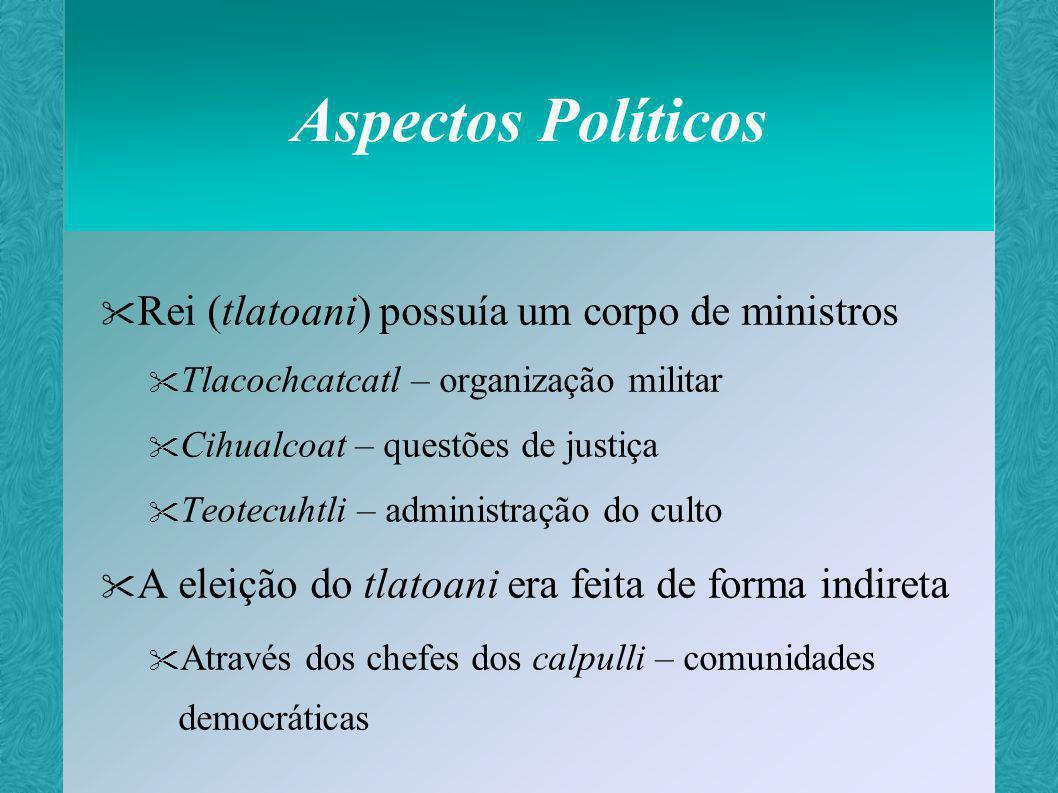 Aspectos Políticos Rei (tlatoani) possuía um corpo de ministros
