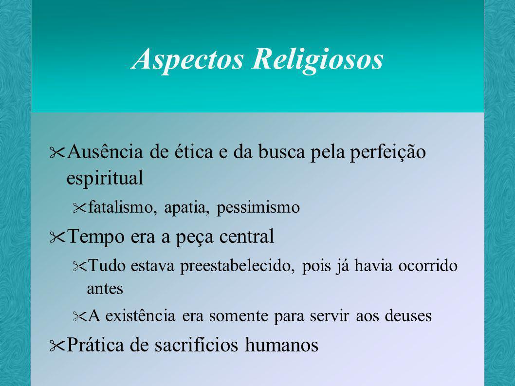 Aspectos Religiosos Ausência de ética e da busca pela perfeição espiritual. fatalismo, apatia, pessimismo.