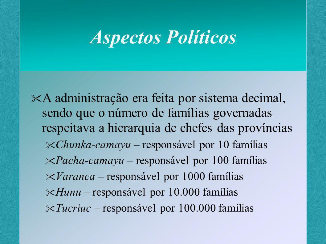 Aspectos Políticos