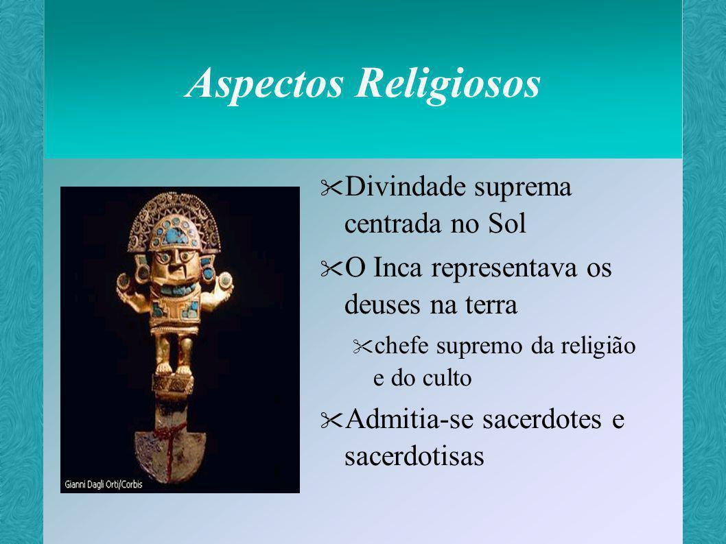 Aspectos Religiosos Divindade suprema centrada no Sol