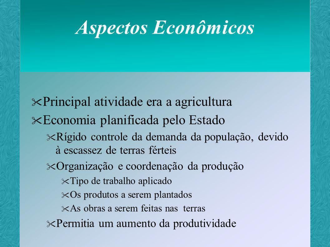 Aspectos Econômicos Principal atividade era a agricultura