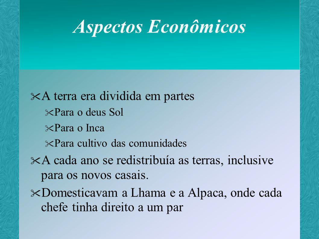 Aspectos Econômicos A terra era dividida em partes