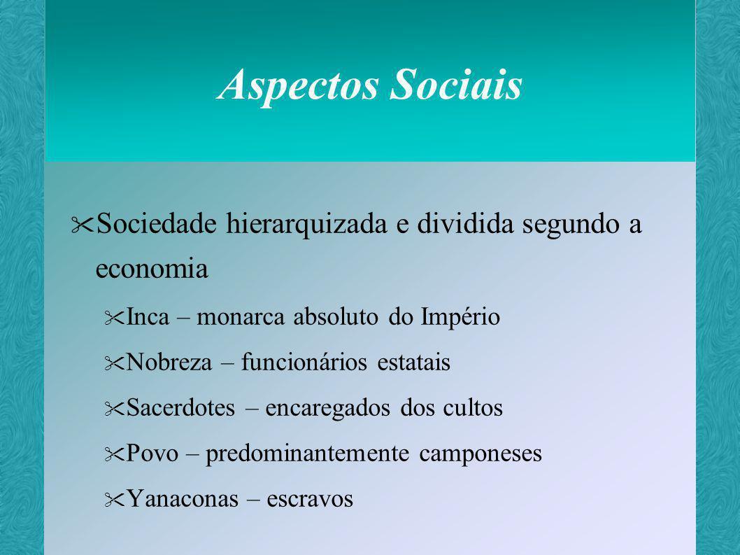 Aspectos Sociais Sociedade hierarquizada e dividida segundo a economia