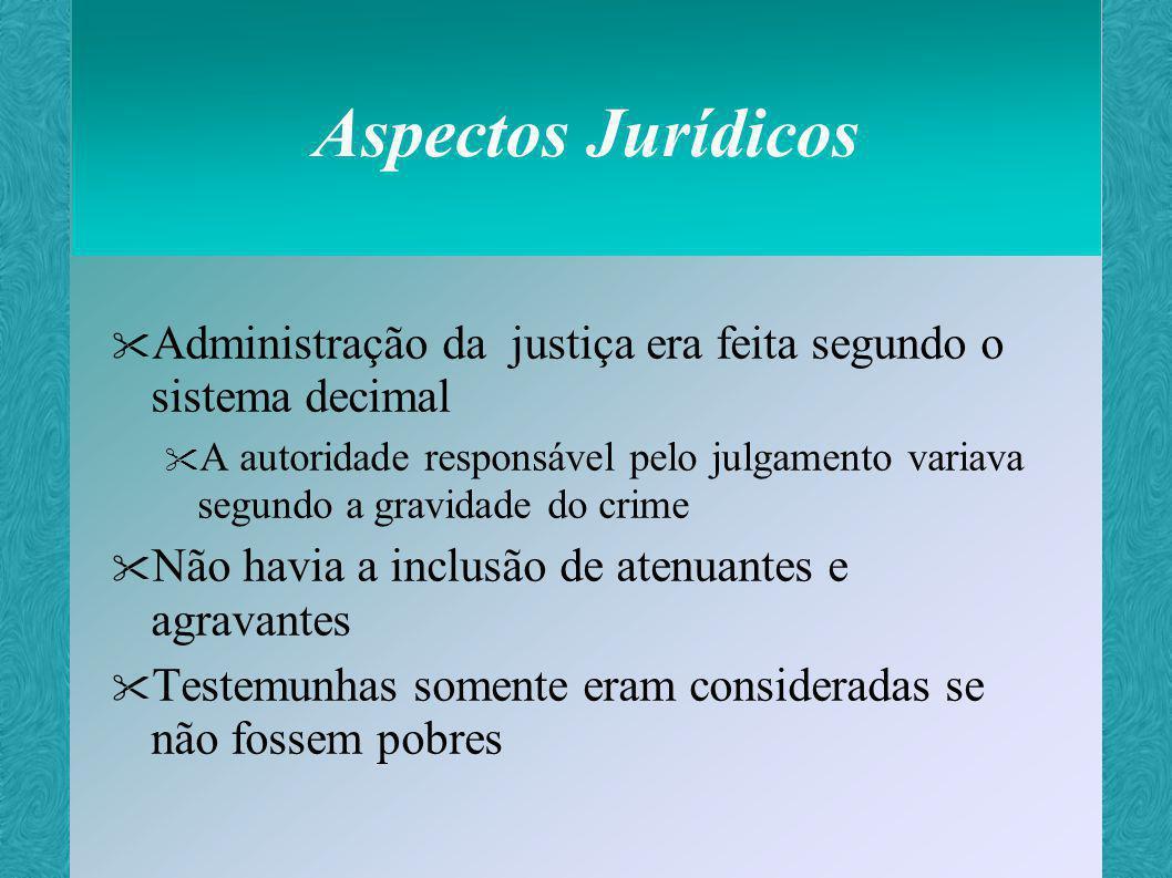 Aspectos Jurídicos Administração da justiça era feita segundo o sistema decimal.