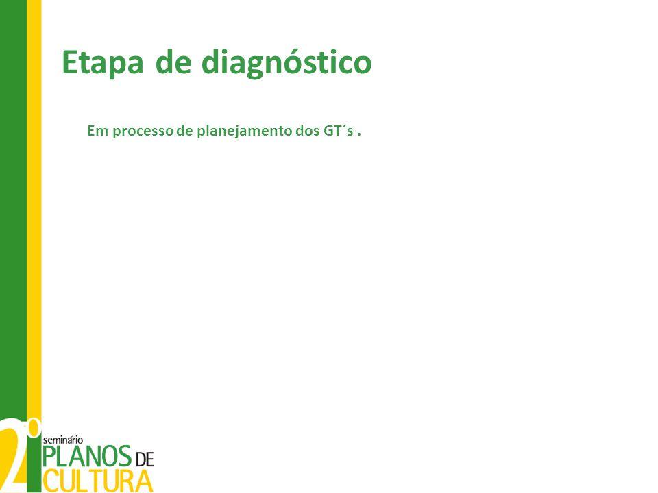 Etapa de diagnóstico Em processo de planejamento dos GT´s .