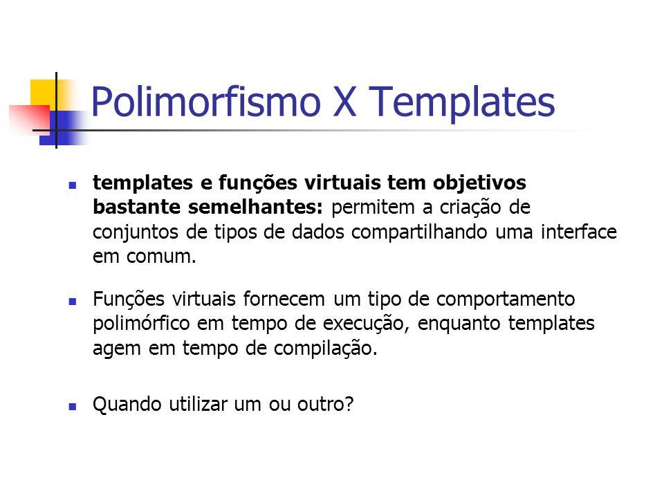 Polimorfismo X Templates
