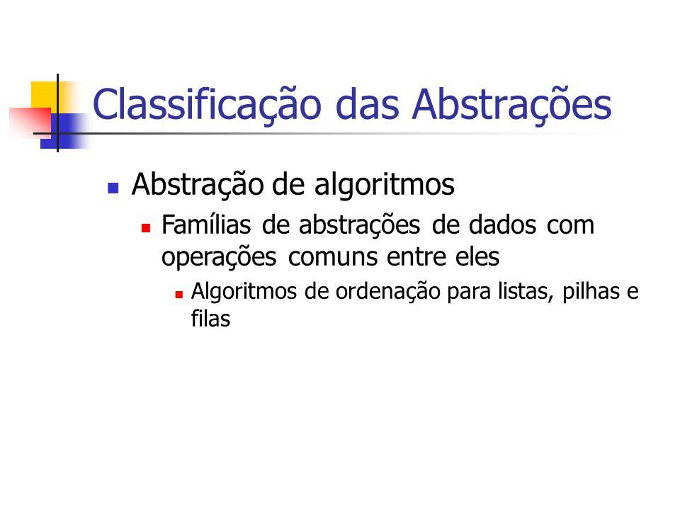 Classificação das Abstrações