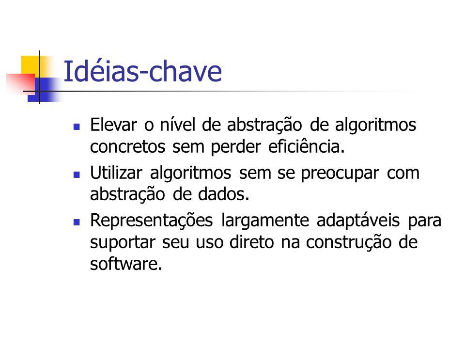 Idéias-chave Elevar o nível de abstração de algoritmos concretos sem perder eficiência. Utilizar algoritmos sem se preocupar com abstração de dados.