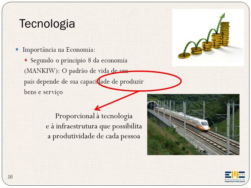 Tecnologia Proporcional à tecnologia