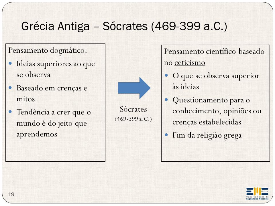 Grécia Antiga – Sócrates (469-399 a.C.)