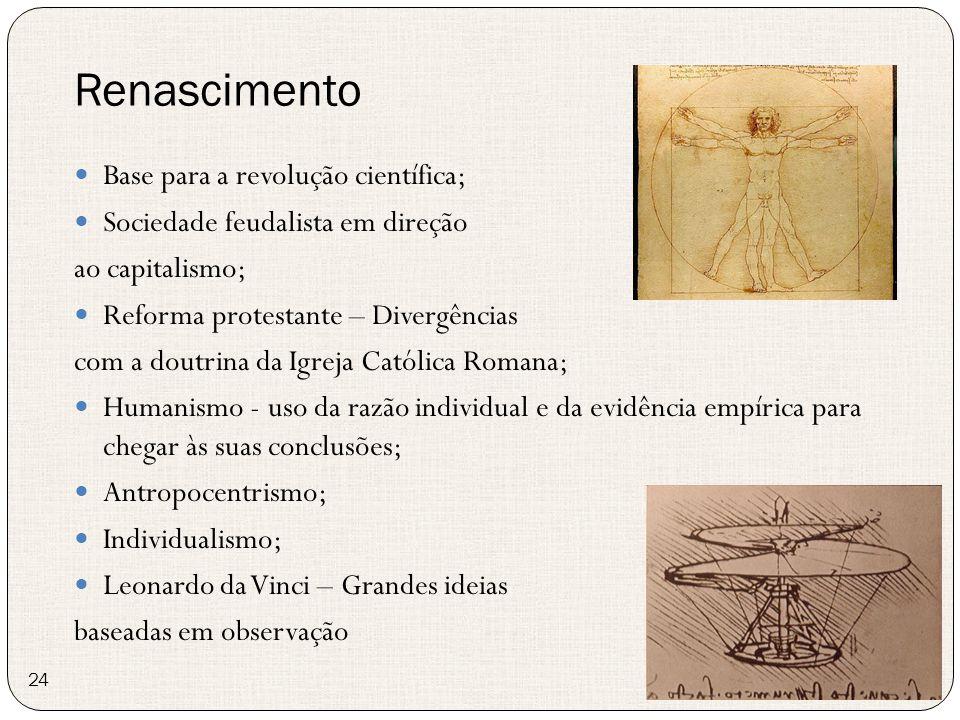 Renascimento Base para a revolução científica;