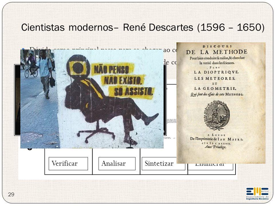 Cientistas modernos– René Descartes (1596 – 1650)
