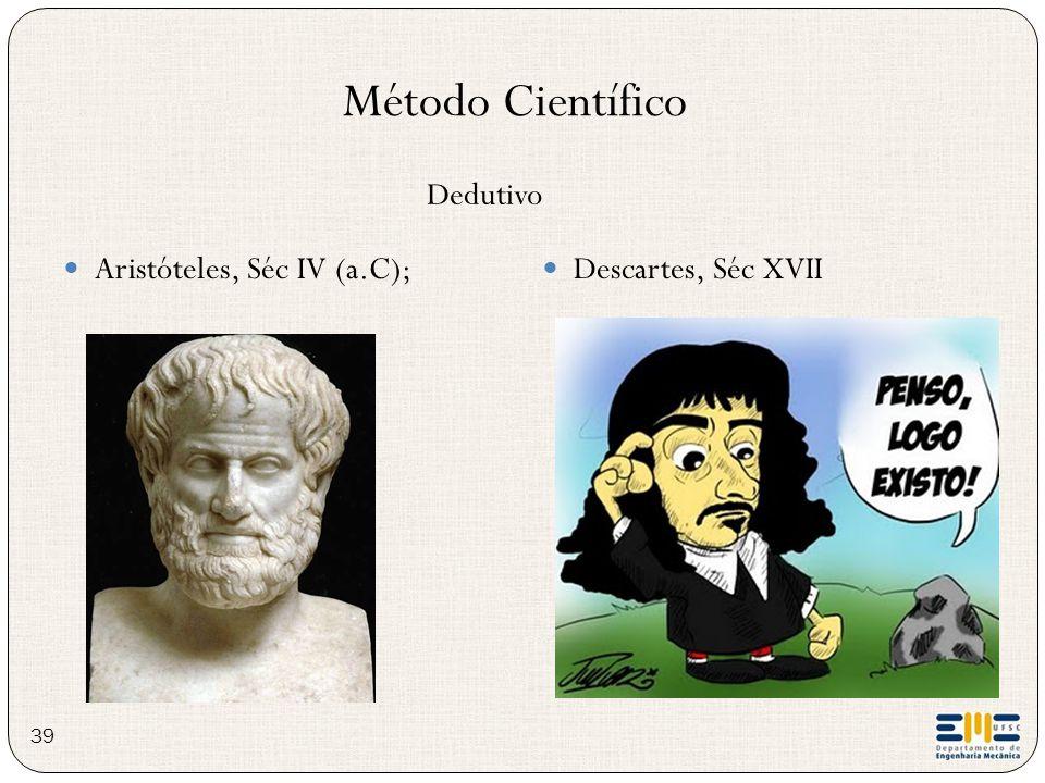 Método Científico Dedutivo Aristóteles, Séc IV (a.C);