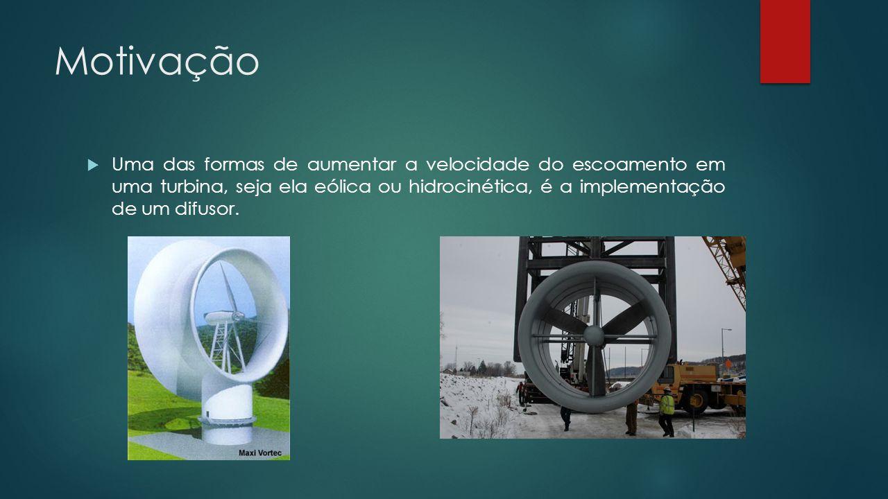 Motivação Uma das formas de aumentar a velocidade do escoamento em uma turbina, seja ela eólica ou hidrocinética, é a implementação de um difusor.