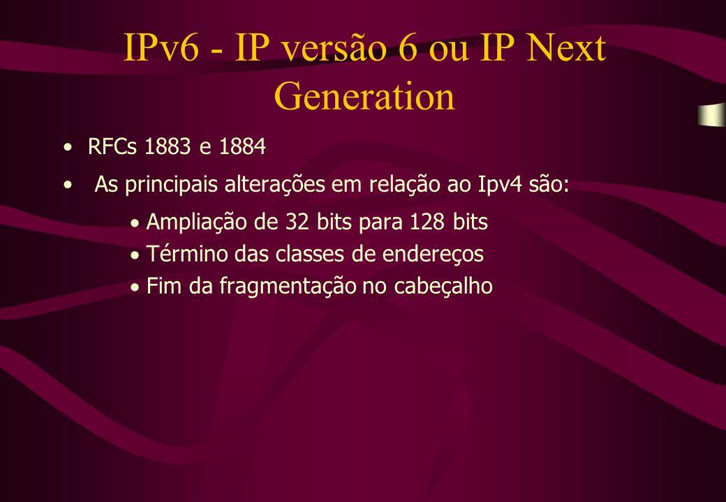 IPv6 - IP versão 6 ou IP Next Generation