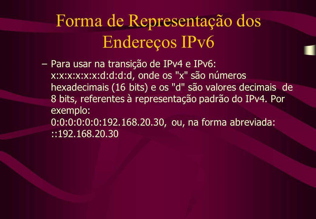 Forma de Representação dos Endereços IPv6