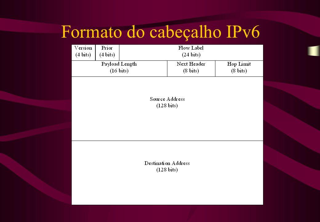 Formato do cabeçalho IPv6
