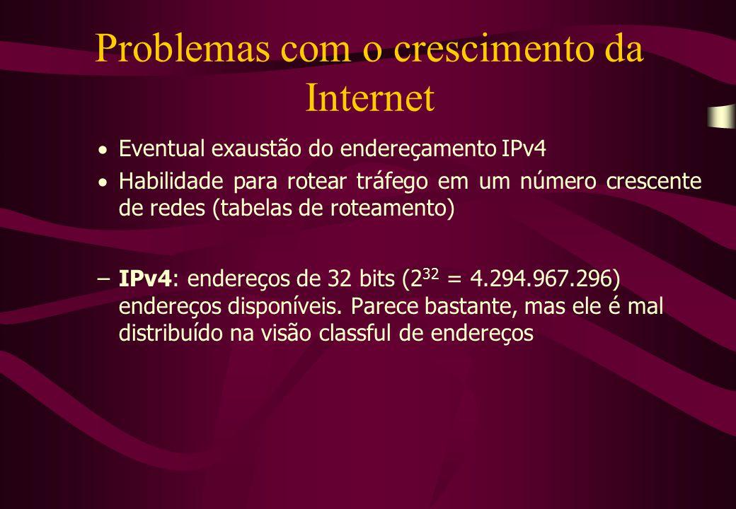 Problemas com o crescimento da Internet