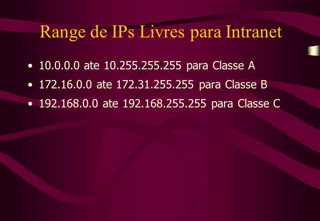 Range de IPs Livres para Intranet