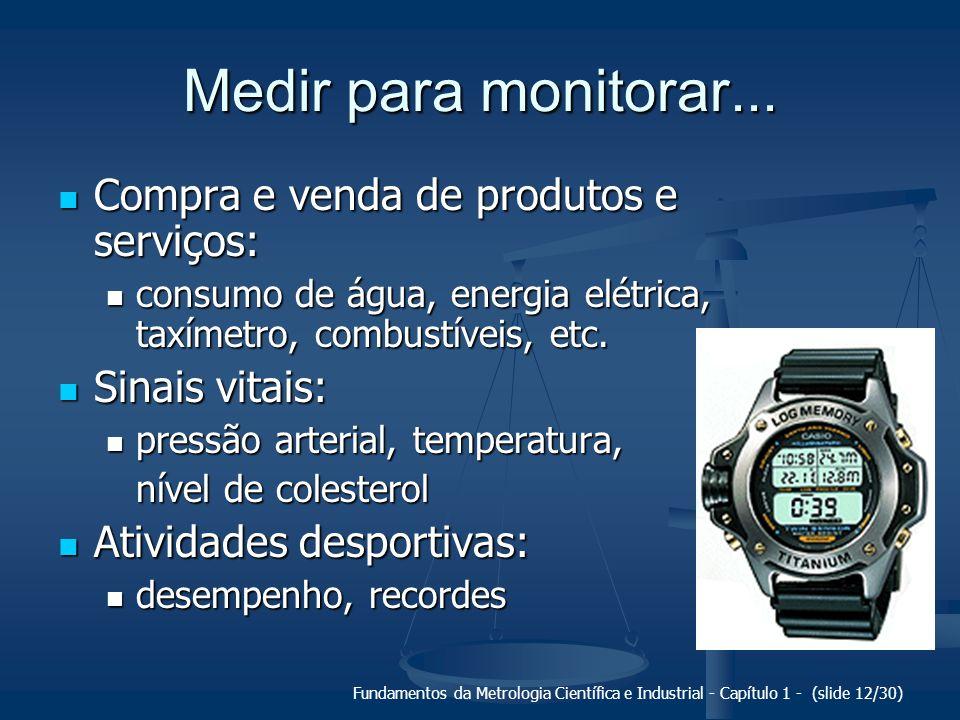 Medir para monitorar... Compra e venda de produtos e serviços: