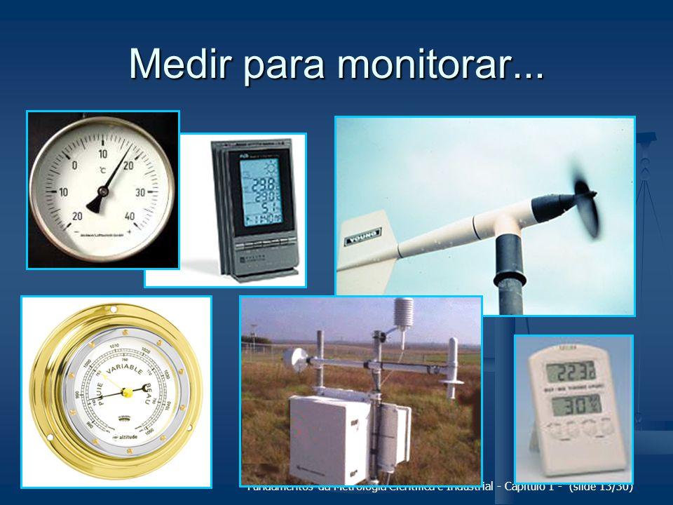 Medir para monitorar...