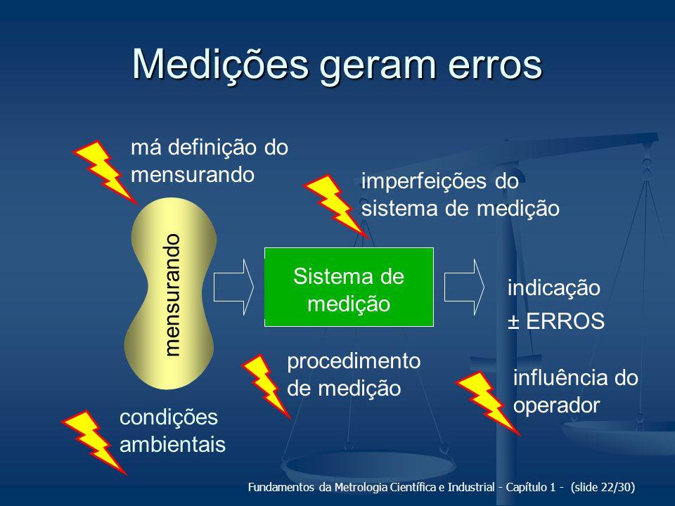 Medições geram erros má definição do mensurando