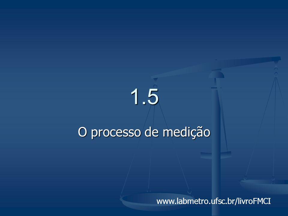 1.5 O processo de medição