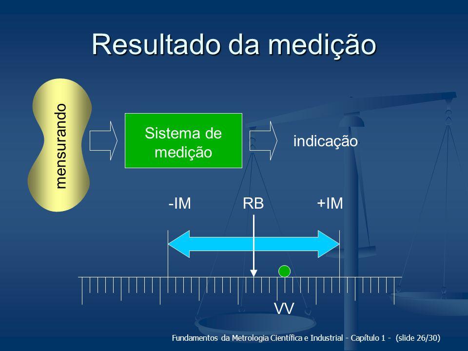 Resultado da medição mensurando Sistema de medição indicação -IM RB