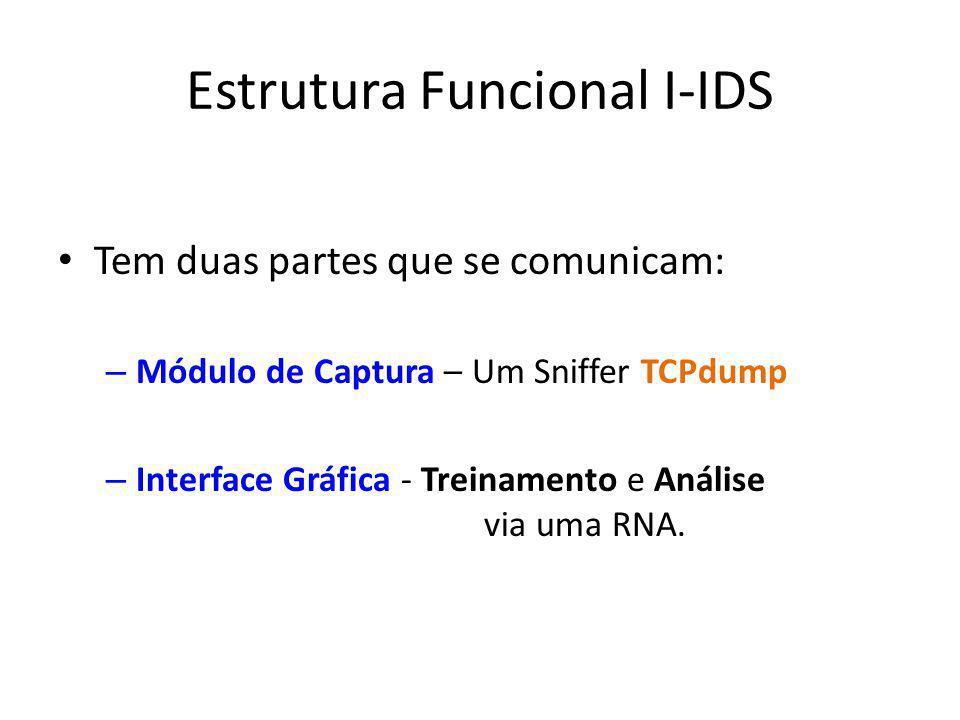 Estrutura Funcional I-IDS