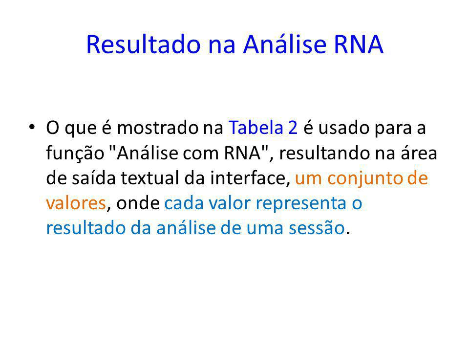 Resultado na Análise RNA