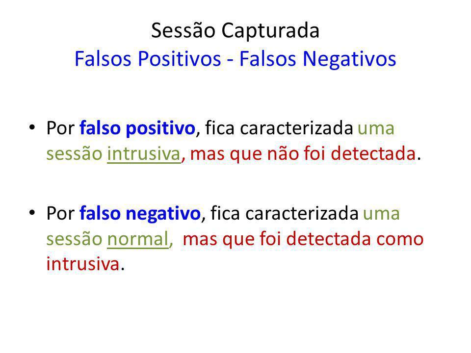 Sessão Capturada Falsos Positivos - Falsos Negativos