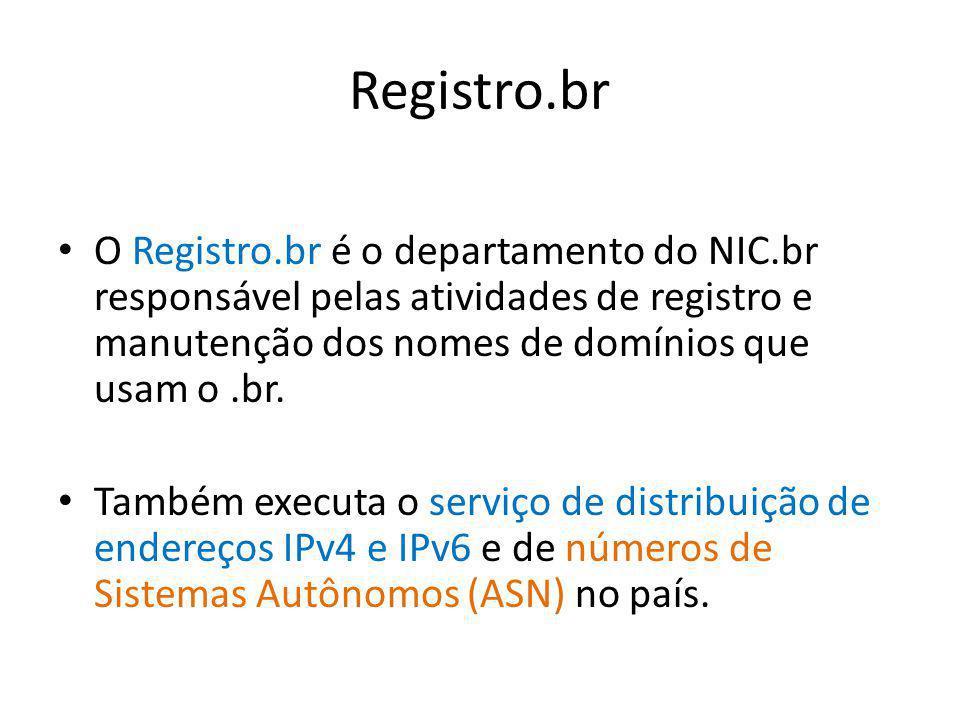 Registro.br O Registro.br é o departamento do NIC.br responsável pelas atividades de registro e manutenção dos nomes de domínios que usam o .br.