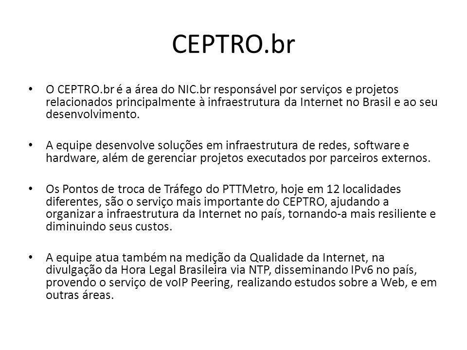 CEPTRO.br