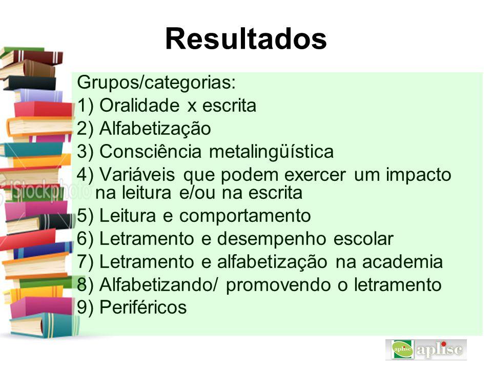 Resultados Grupos/categorias: 1) Oralidade x escrita 2) Alfabetização