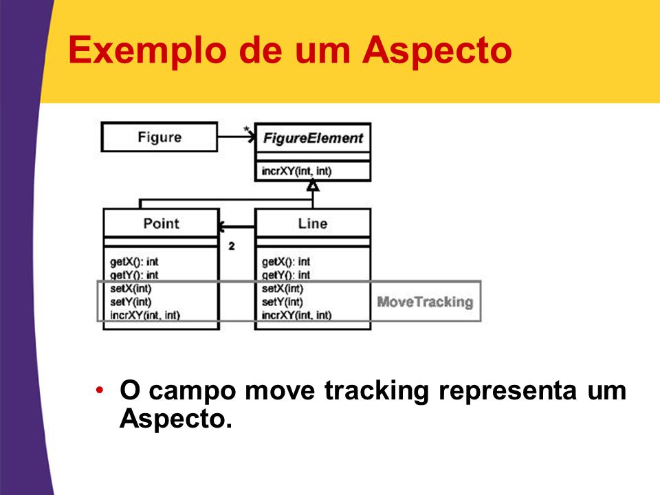 Exemplo de um Aspecto O campo move tracking representa um Aspecto.