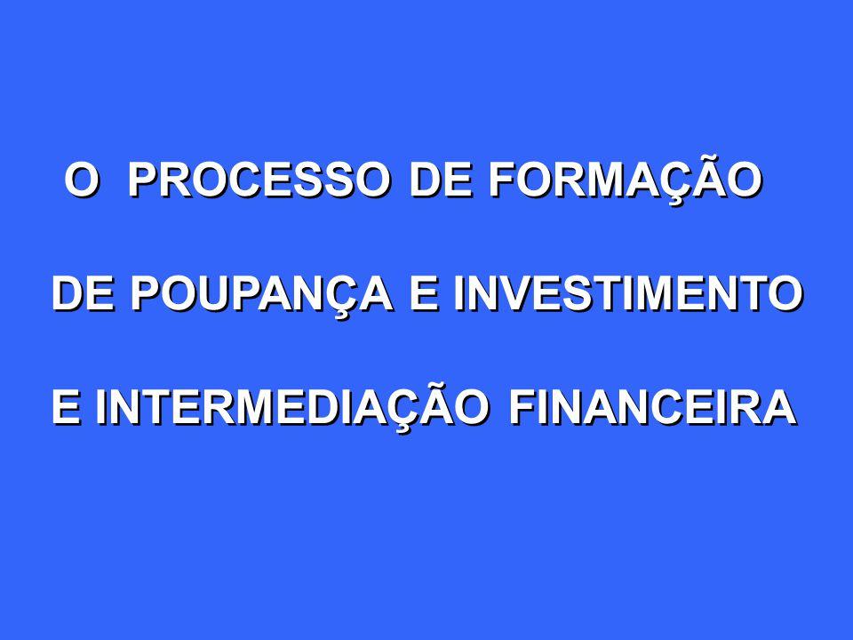 O PROCESSO DE FORMAÇÃO DE POUPANÇA E INVESTIMENTO E INTERMEDIAÇÃO FINANCEIRA
