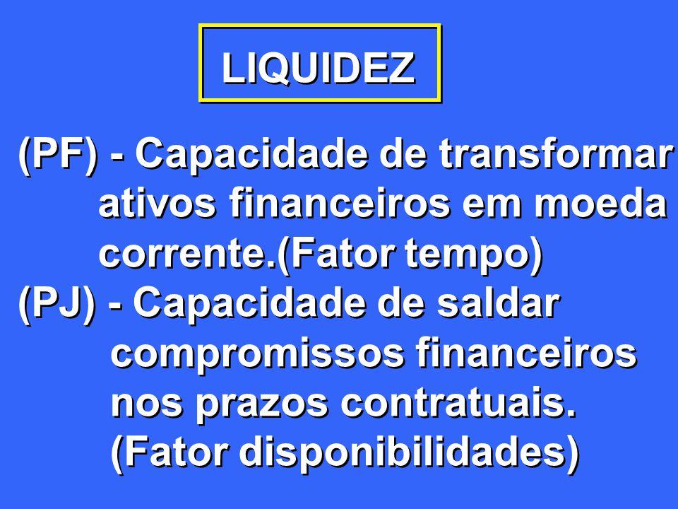LIQUIDEZ (PF) - Capacidade de transformar. ativos financeiros em moeda. corrente.(Fator tempo) (PJ) - Capacidade de saldar.