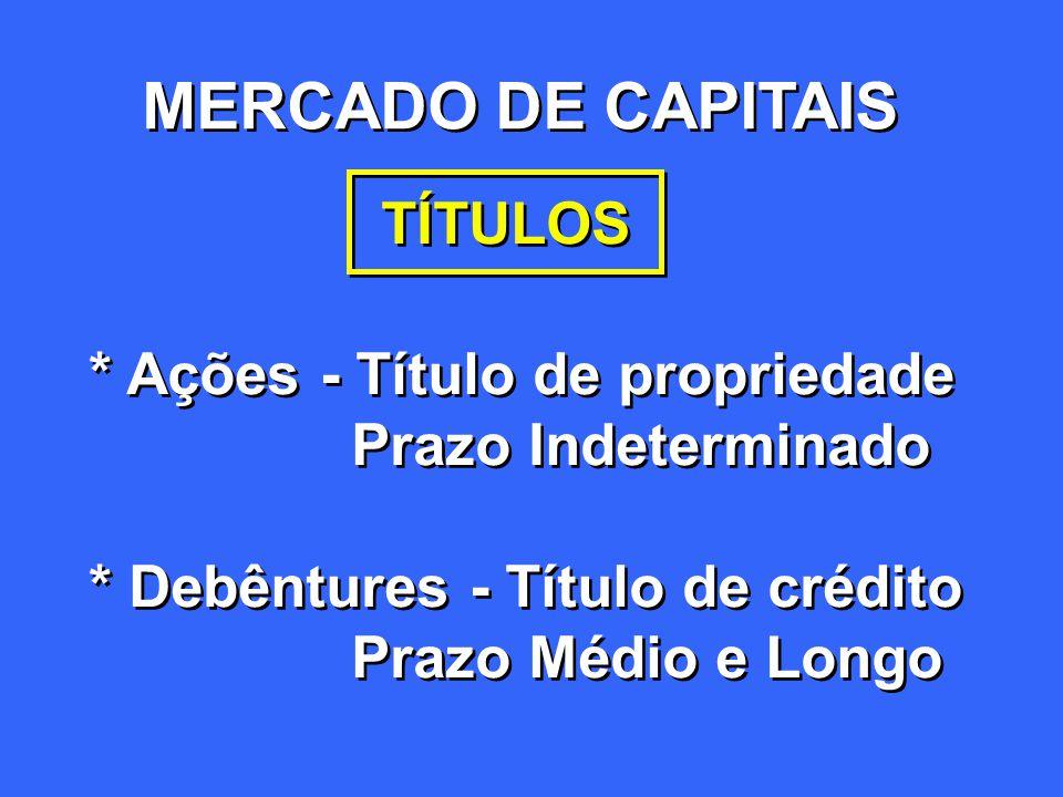 MERCADO DE CAPITAIS TÍTULOS * Ações - Título de propriedade