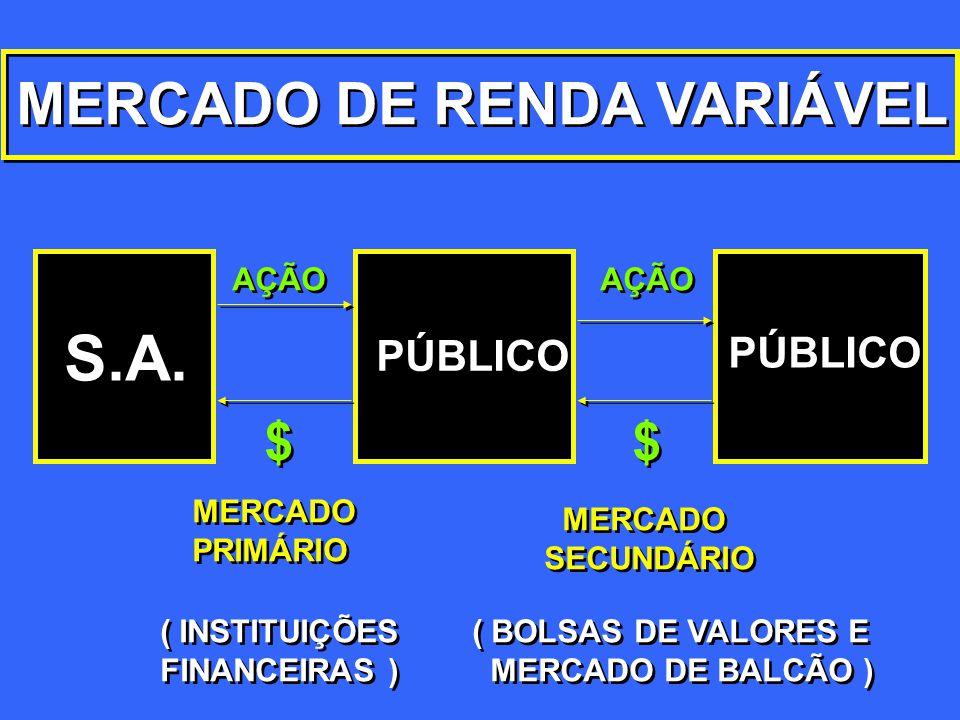 S.A. MERCADO DE RENDA VARIÁVEL $ $ PÚBLICO PÚBLICO AÇÃO AÇÃO MERCADO