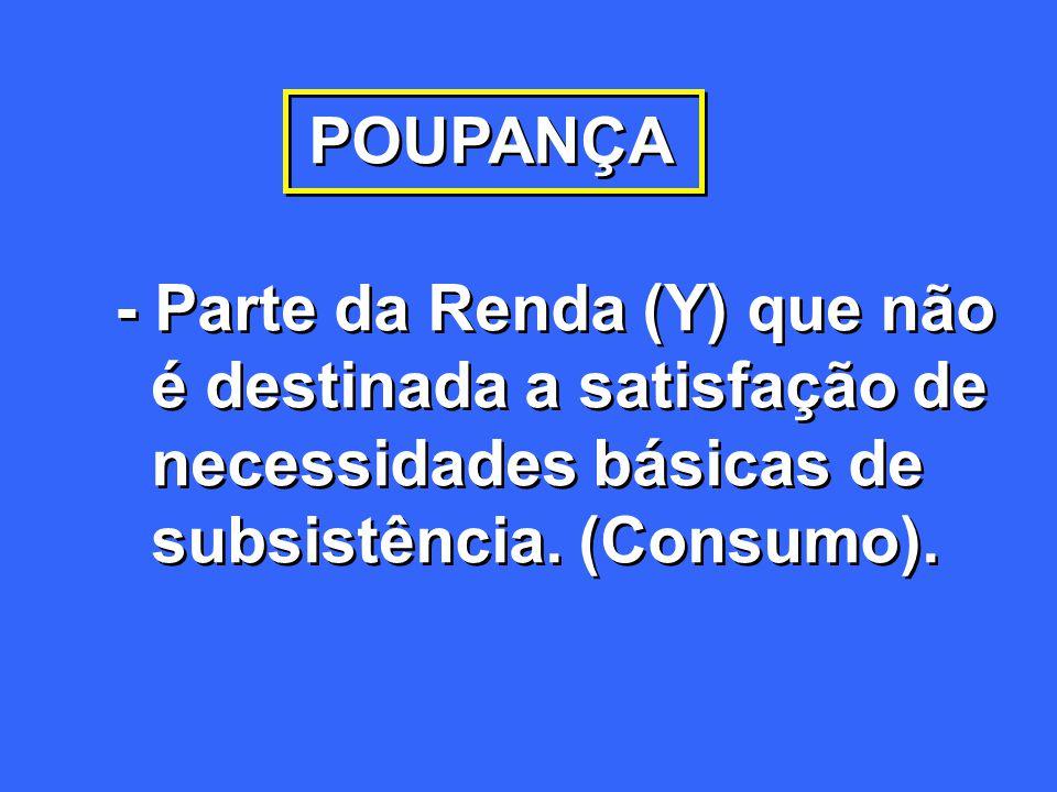 POUPANÇA - Parte da Renda (Y) que não. é destinada a satisfação de.