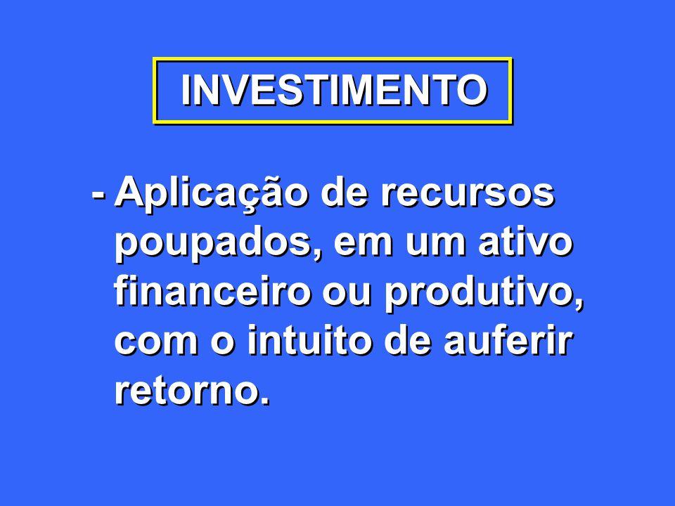 INVESTIMENTO - Aplicação de recursos. poupados, em um ativo. financeiro ou produtivo, com o intuito de auferir.