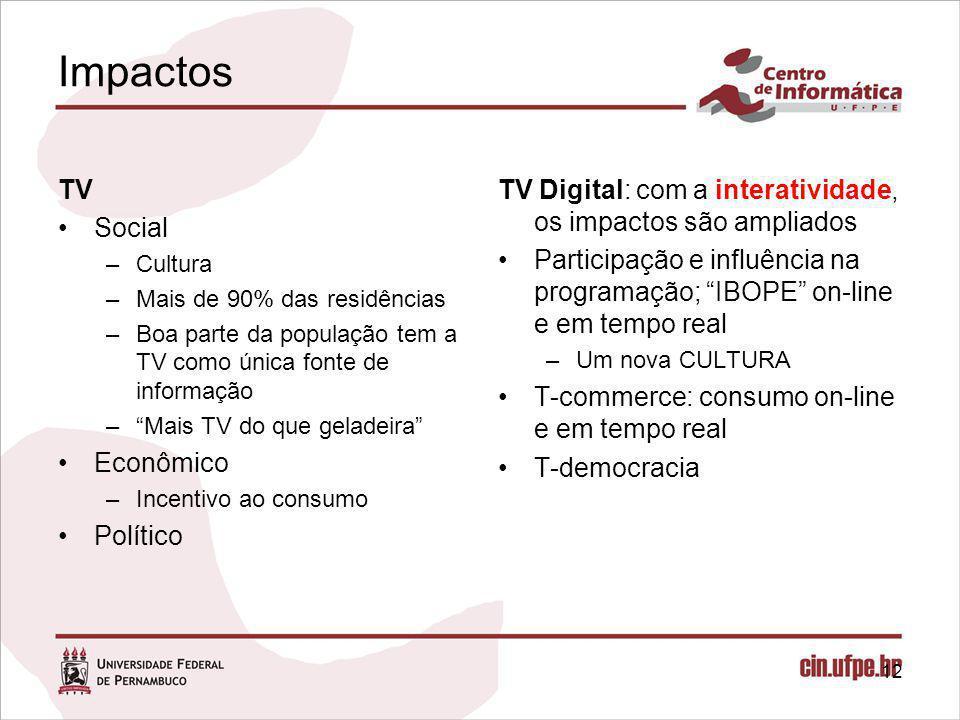 Impactos TV Social Econômico Político