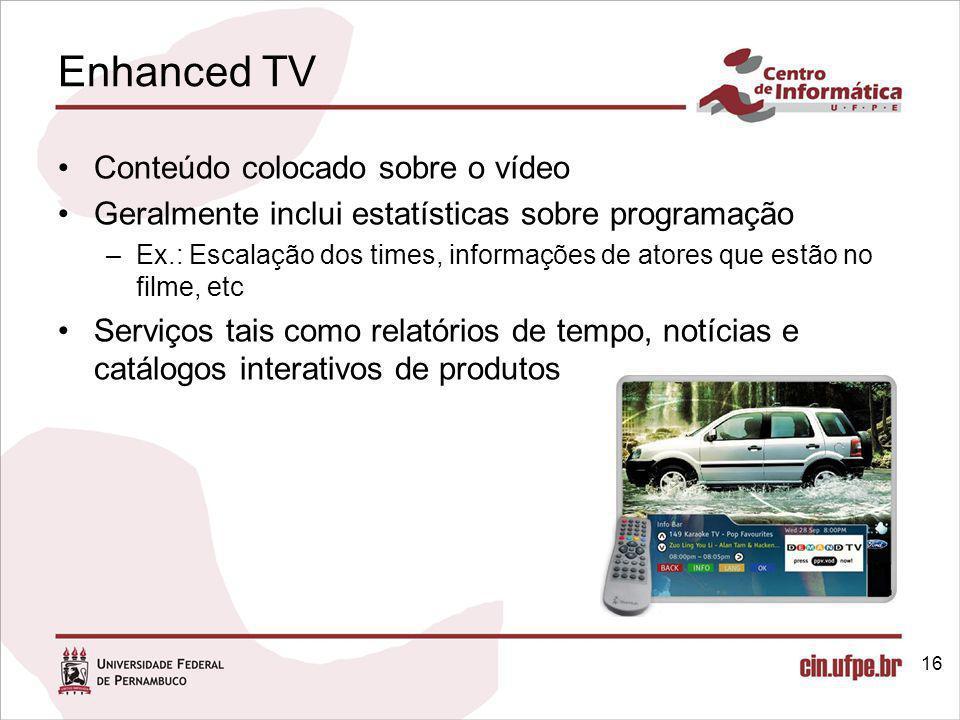 Enhanced TV Conteúdo colocado sobre o vídeo