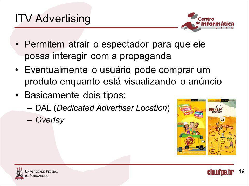 ITV Advertising Permitem atrair o espectador para que ele possa interagir com a propaganda.