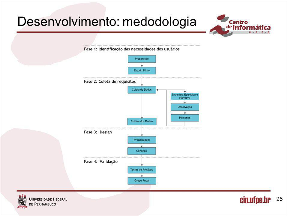 Desenvolvimento: medodologia
