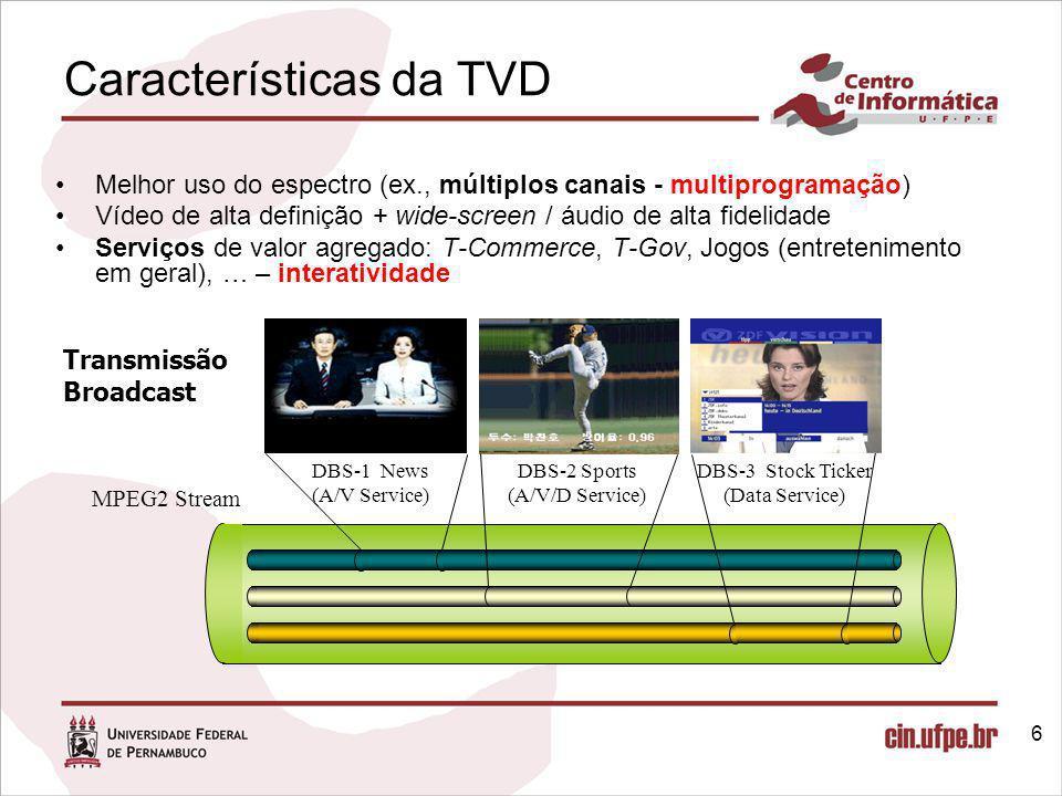 Características da TVD